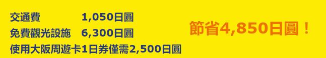 大阪周遊卡行程