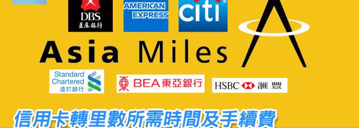Creditcard-mile-time2