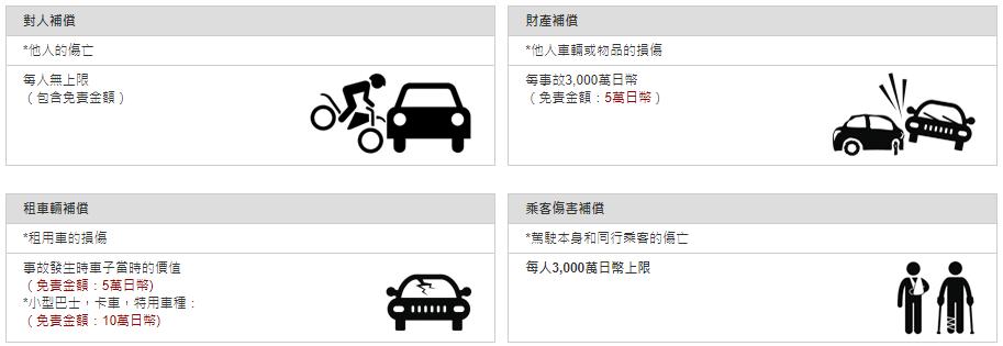 - ToCoo!在日本租車自駕